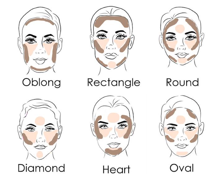 schminktipps für anfänger, verschiedene gesichtstypen konturieren, gesichtsform, schminken