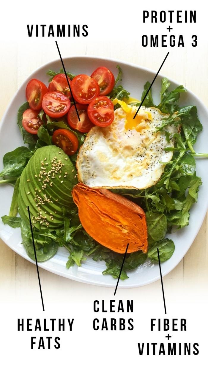 gesunde ernährung idee zum mittagessen, halbes avocado, halbe süßkartoffel, cherrytomaten, ei, frischer grünsalat