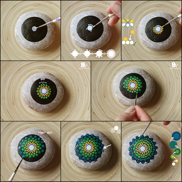 Mandala Steine selbst gestalten, grüne und blaue Punkte, DIY Anleitung in acht Schritten
