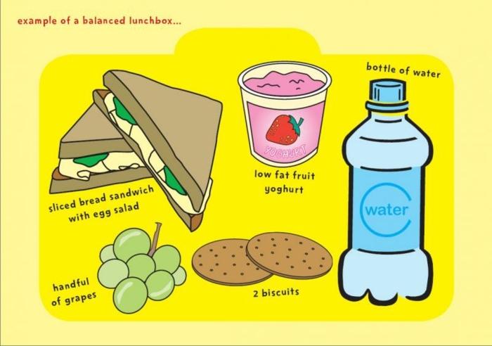 gesunder ernährungsplan, eine idee ist viel wasser zu trinken, essen selber zu kochen, viel obst und gemüse, wenig schokolade und kekse