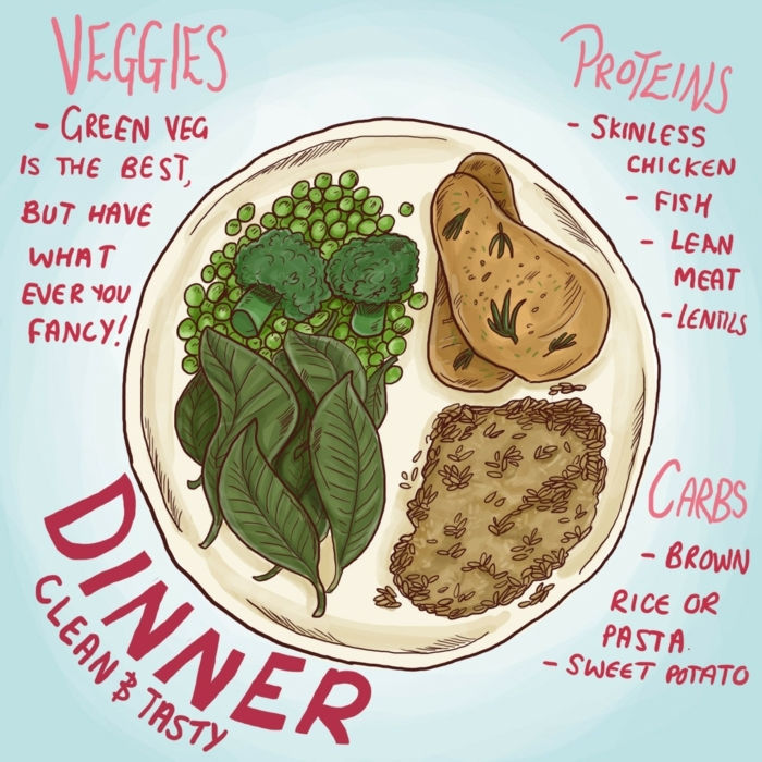 gute ernährung ist eine kunst, teller mit grünem gemüse, kartoffeln, reis