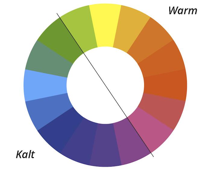 welche farben passen zusammen, runder farbschema, kalte und warme farben, kreis