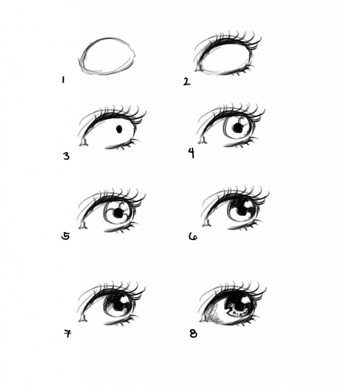 Wie zeichnet man ein Auge, Anleitung in acht Schritten, zeichnen mit Bleistift