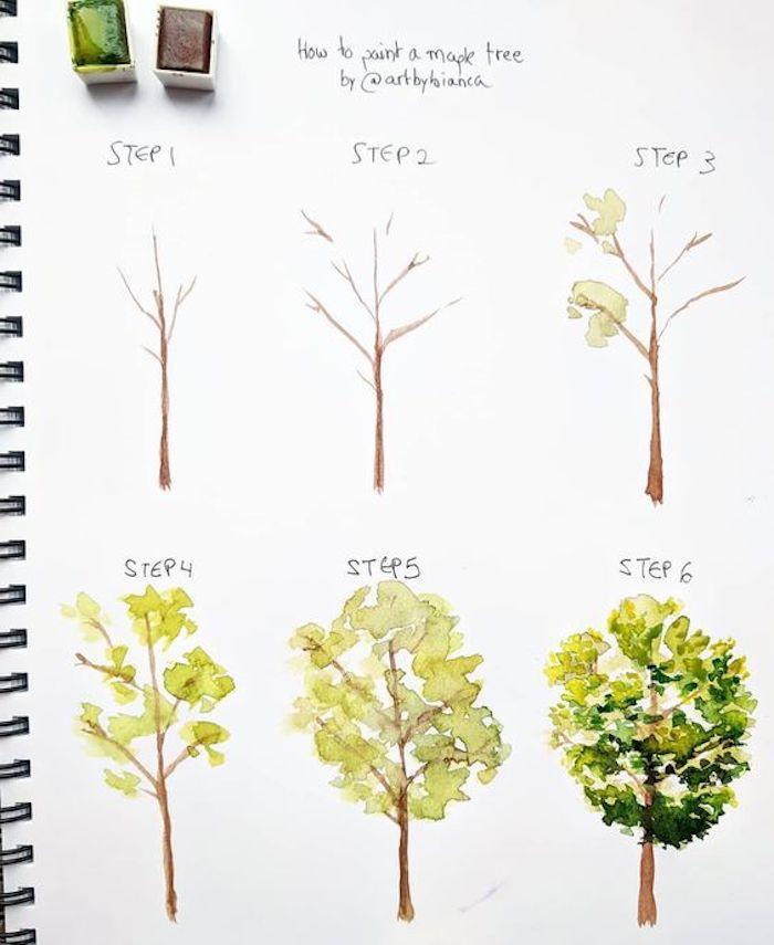 Baum zeichnen in sechs Schritten, Anleitungen für leichte Zeichnungen, Zeichnen für Anfänger
