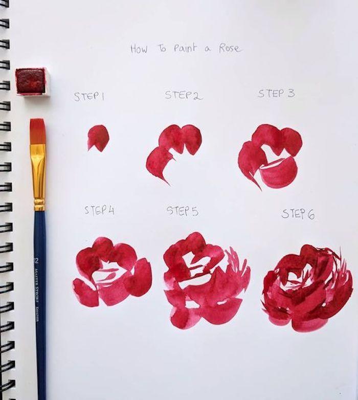 Rose zeichnen lernen, mit Aquarellfarben Blume malen, Anleitung in sechs Schritten für Anfänger