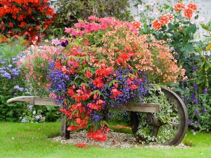1001 ideen und bilder zum thema vorgarten modern gestalten for Gartengestaltung blumen