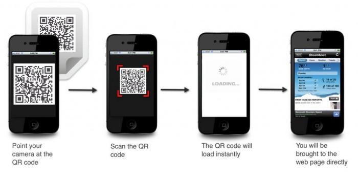 qr code durch camera scannen anleitung in bildern, schwarze handys