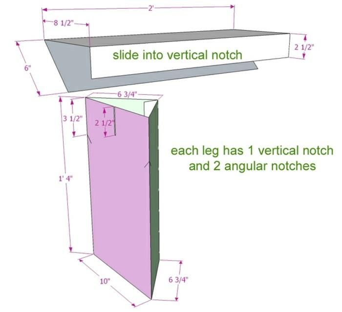 pappmöbel selber bauen so funktionierts, eine schema wie das bauen von kartonmöbel geplant werden soll