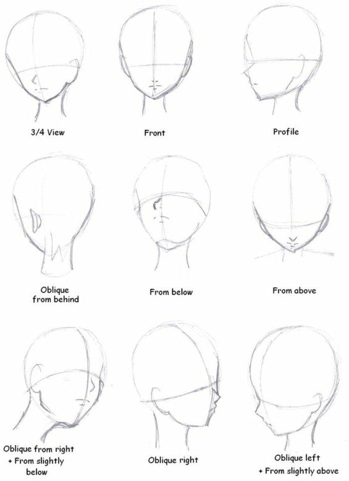 neun Richtungen, wie Sie das Gesicht von einem Mädchen zeichnen, mit einer Anleitung