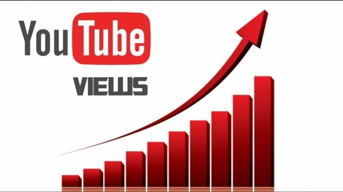 Swipe-Navigation vermehrt die Anzahl der Zuschauer von Youtube, die Views nehmen zu