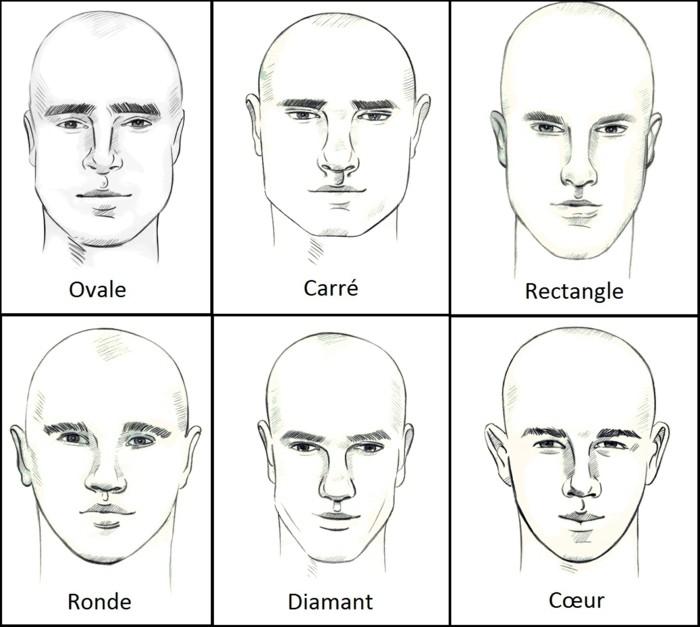männer haarschnitt ideen in bildern, sechs beispiele für gesichtsformen, männer frisur nach der gesichtsform