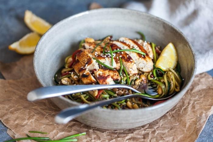 gegrilltes hühnerfleisch, salat aus zucchini, low carb abendessen, zitronendressing