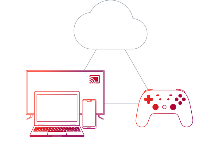 der controller für die plattform stadia mit kleinen violetten knöpfen, ein weißes smartphone und laptop