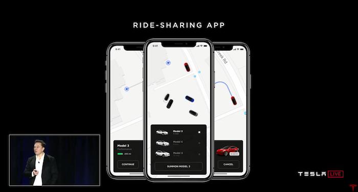 Über die App im Ride-Sharing-Netzwerk wird jeder Tesla-Besitzer sein Fahrzeug zur Verfügung stellen können und davon profitieren