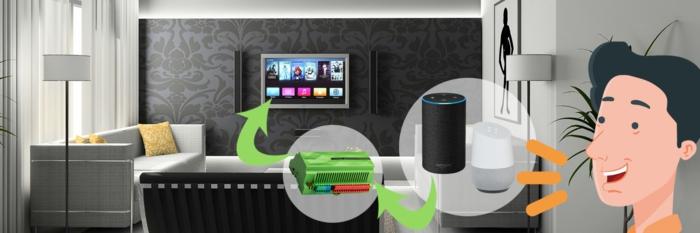 ein Wohnzimmer in einem Smart Home, ein Gerät ein Smart Fernseher mit Srache zu steuern