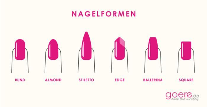 nagel formen ideen und beispiele in einem bild mehrere nagelform muster zeigen