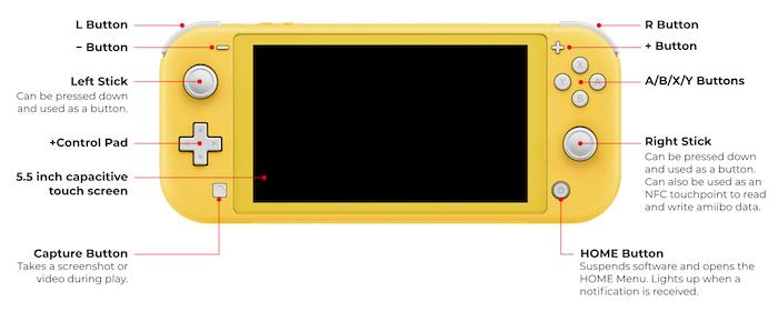 eine kleine gelbe konsole für spiele von nintendo mit einem schwarzen bildschirm, die nintendo switch lite konsole