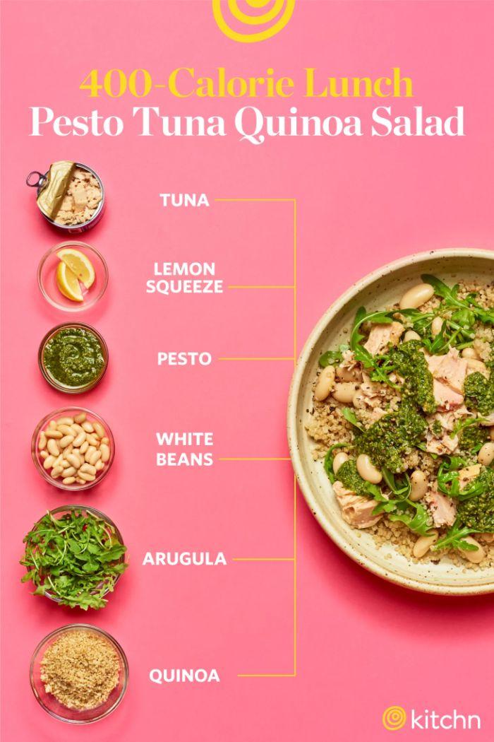 Schnelle Rezepte fürs Mittagessen, gesunde keto bowl selber machen, zutaten in bild zeigen, 400 kcal speise