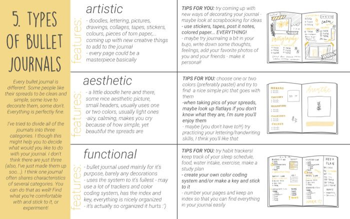 bullet journal kaufen oder selber machen, kreative gestaltungsideen zum entlehnen