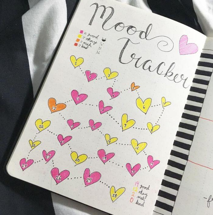 leuchtturm bullet journal, kleine herzchen, gelb, rosa, orange, ein heft für die sinne und laune