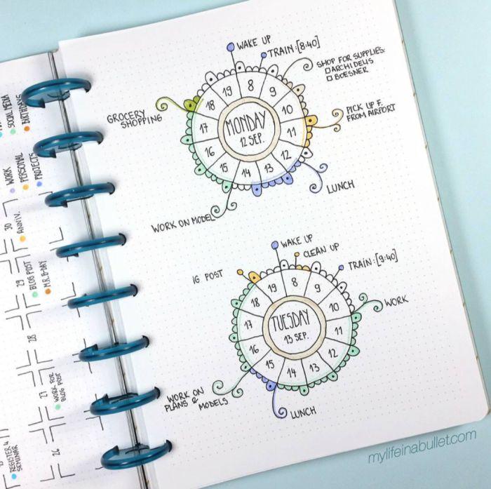 leuchtturm bullet journal, kreativ in runden den alltag gestalten, rund ablauf, schöne mandalaartige zeichnung