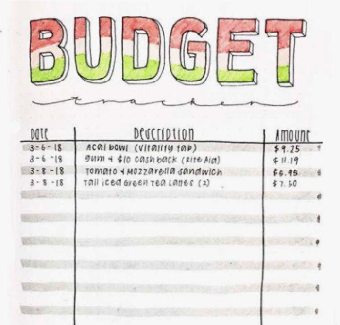 leuchtturm bullet journal, budget heft, reiseplaner, reise nach italien planen und kosten schätzen