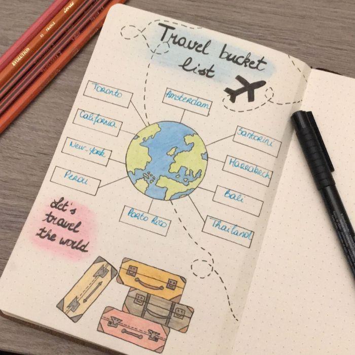 bullet journal deutsch ideen, eine weltreise planen und dann im bu jo aufschreiben, was sie erlebt haben