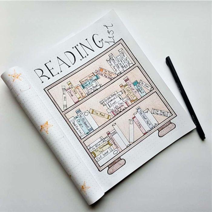 bullet journal anfänger, lese tagebuch, eine liste mit gelesenen büchern und ideen dazu