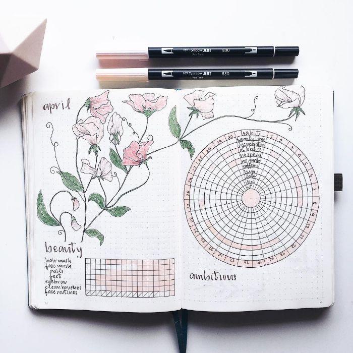 bullet journal anfänger, eine astrologische planung des monats, liste erstellen, aufgaben aufteilen