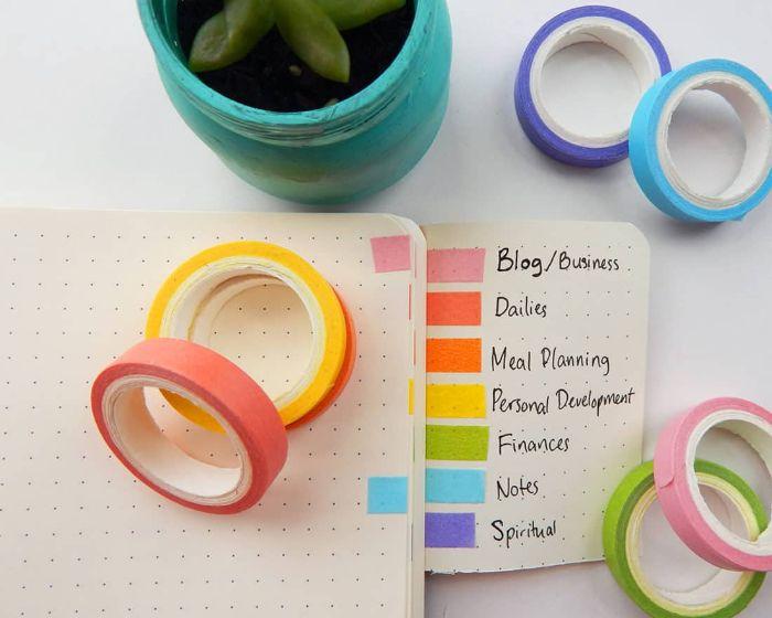 bullet journal erste seite, washi tape ideen mit bunten farben eine legende machen, deko pflanze