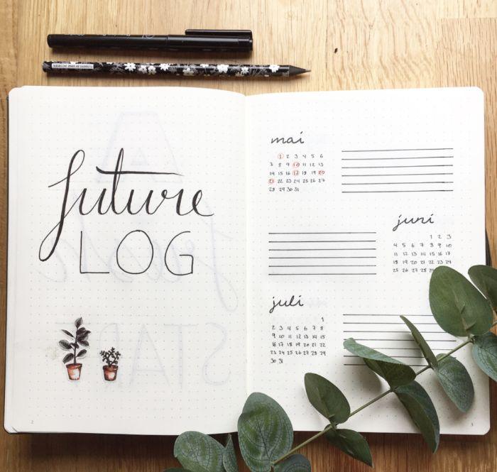 bullet journal erste seite, zukunft planen, tagebuch, blog, log, vlog ideen der modernen menschen