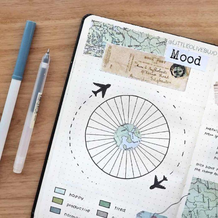 bullet journal key deutsch, einmal rund um die welt reisen, zwei kleine flugzeuge, erde malen