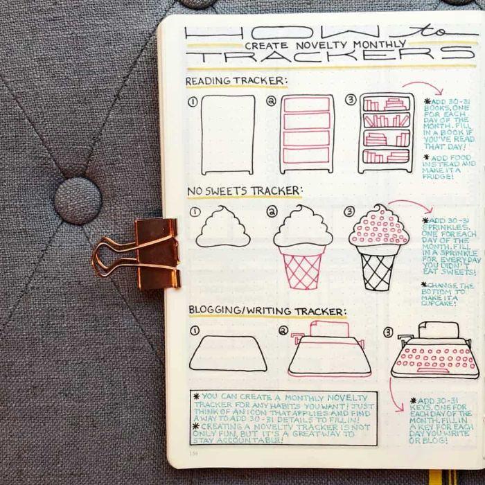 weekly spread bullet journal, schöne gestaltung mit viel kreativität, eis konen, deko