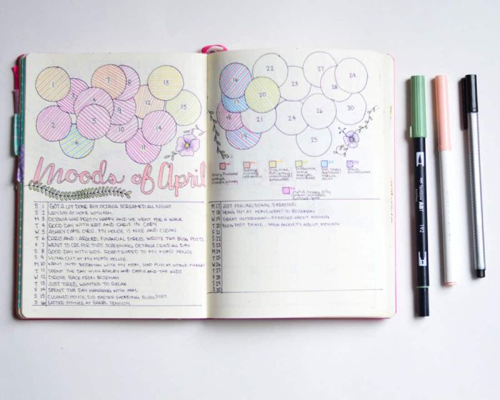 wochenübersicht bullet journal, eine schöne gestaltung mit baloons, stifte, deko ideen