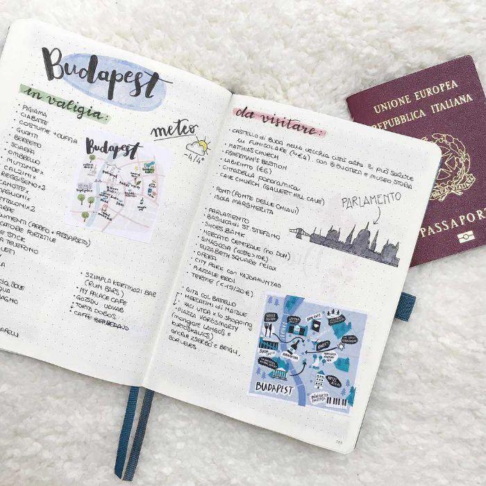 bullet journal notizbuch dotted, budapest reise, kreative reiseideen zum inspirieren