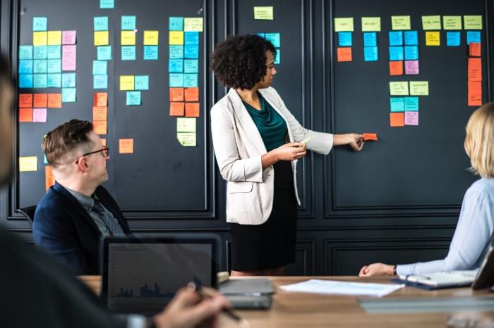 businessplan erstellen, businessplan vorlage, profi tipps und ideen, business entwichkeln