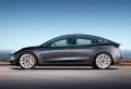 Tesla Aktien steigen – neuer Gewinn für Elon Musk