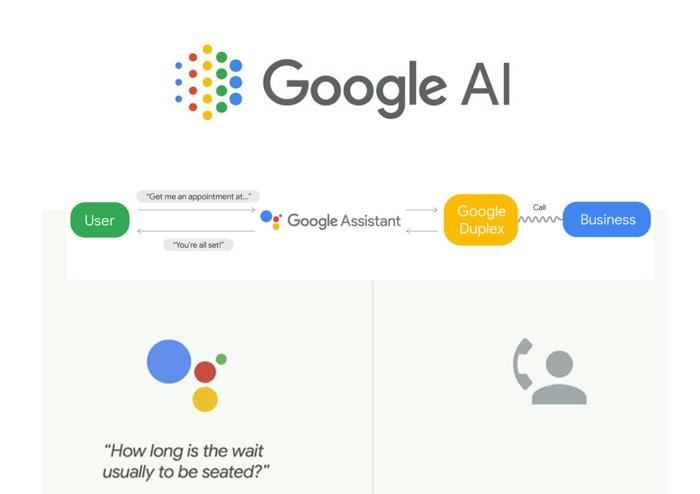 Google KI kann jetzt für Sie Kinotickets buchen und Fragen stellen