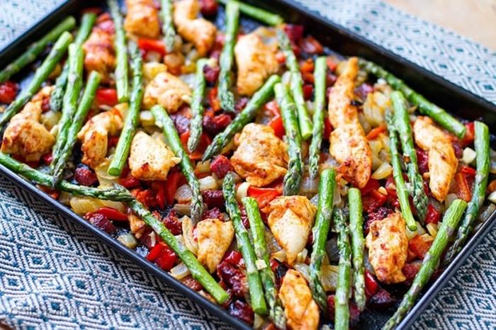 low carb high fat rezepte, hühnerfleisch mit rotem paprika, spargeln und bacon