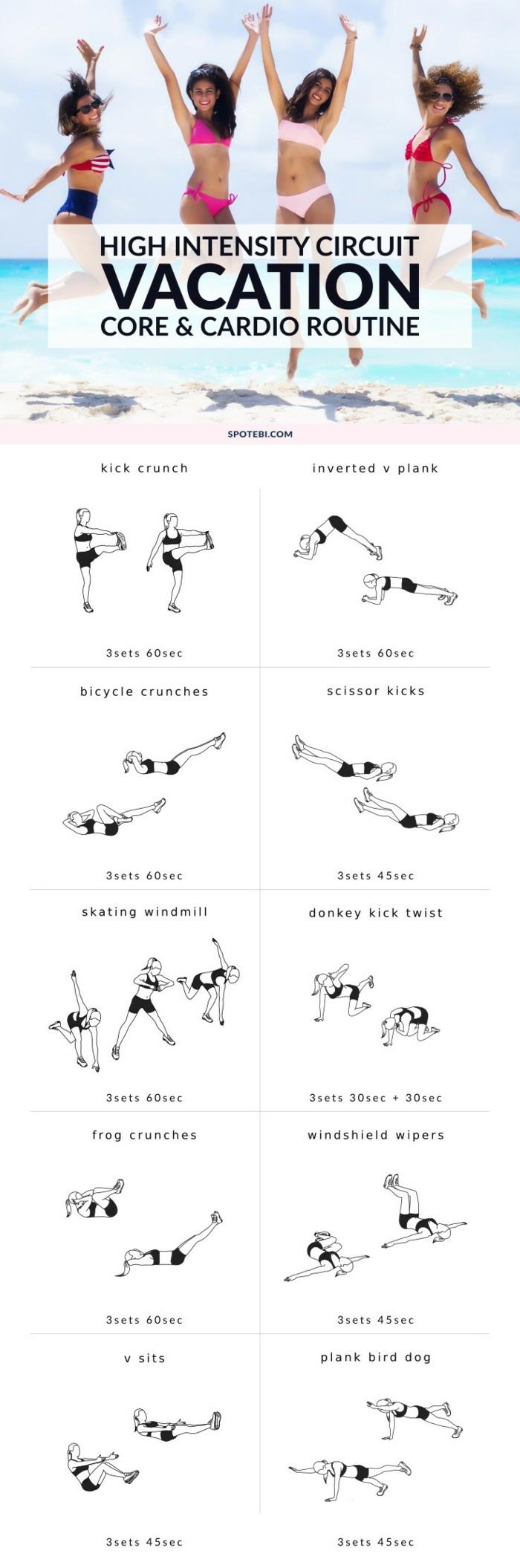 High Intensity Interval Training, Bauchmuskeln und Kardio Übungen, bester Sport zum Abnehmen
