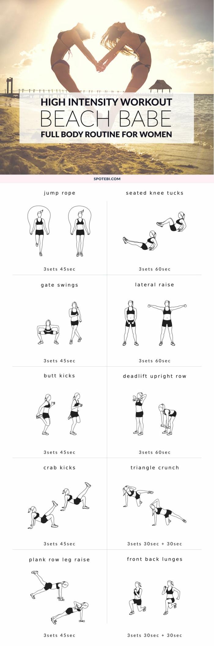 High Intensity Workout Beach Babe, Ganz Körper Training, Sportübungen für Zuhause, ohne Geräte trainiere