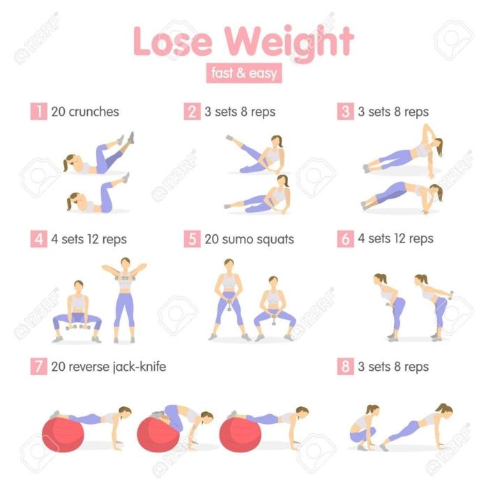 Ganz Körper Training zum Abnehmen schnell und leicht, Fitnessübungen ohne Geräte, acht Übungen