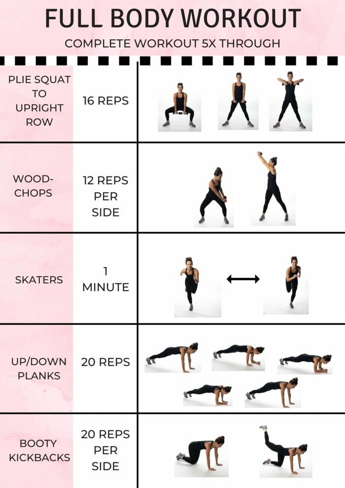 Full Body Workout, Training für den ganzen Körper, Frau macht Übungen vor, muskelaufbau zuhause