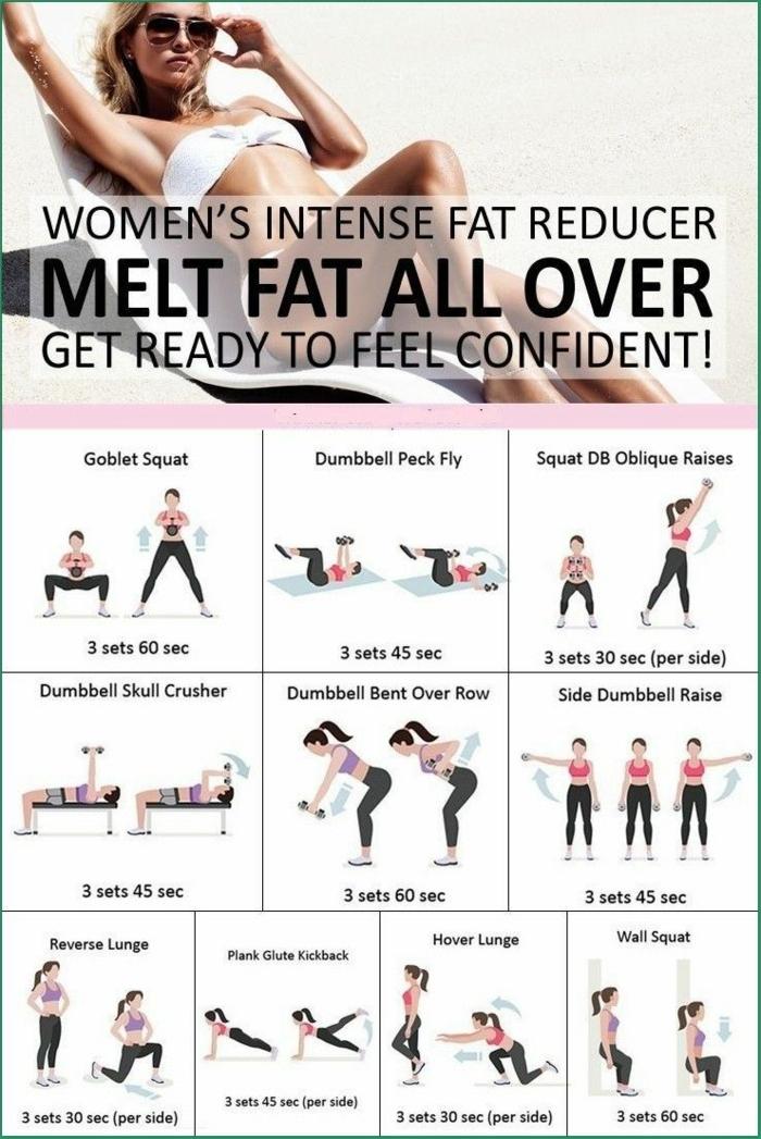 zehn Übungen zum Reduzieren von Fett, Fitnessübungen für zuhause ohne Geräte machen