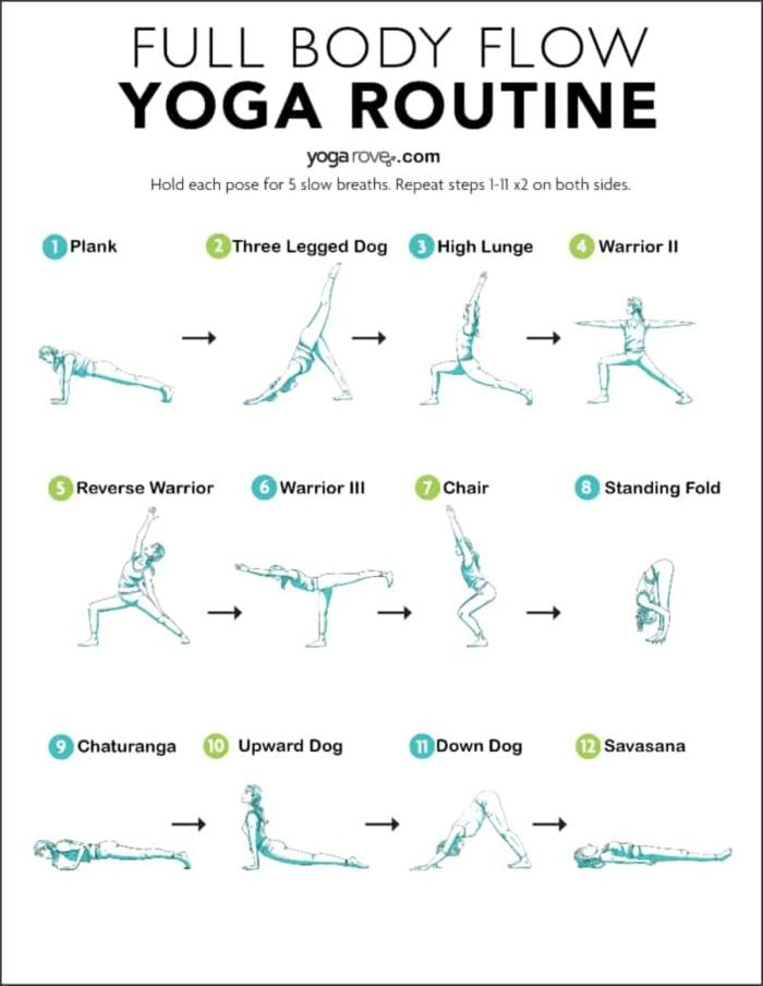 Yoga Flow für den ganzen Körper, zwölf Posen ohne Geräte zuhause machen, Sport für Anfänger,
