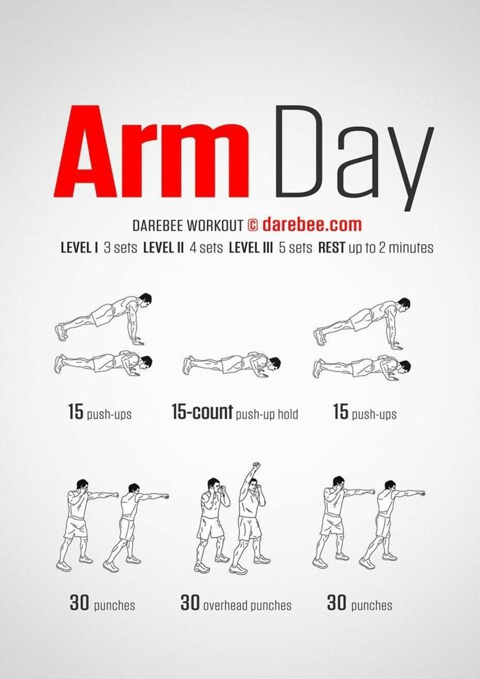 Oberkörper Training, sechs Übungen für starke und fite Arme, zu hause Sport treiben ohne Geräte