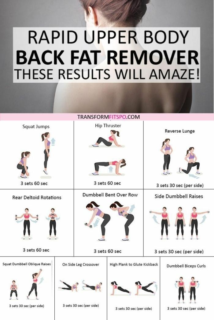 Rückenübungen ohne Geräte, Bild von zehn Übungen mit denen Sie Rückenfett los werden,