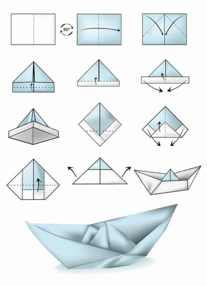 Printable Origami Paper Boat Instructions | Origami boot, Origami ... | 969x700