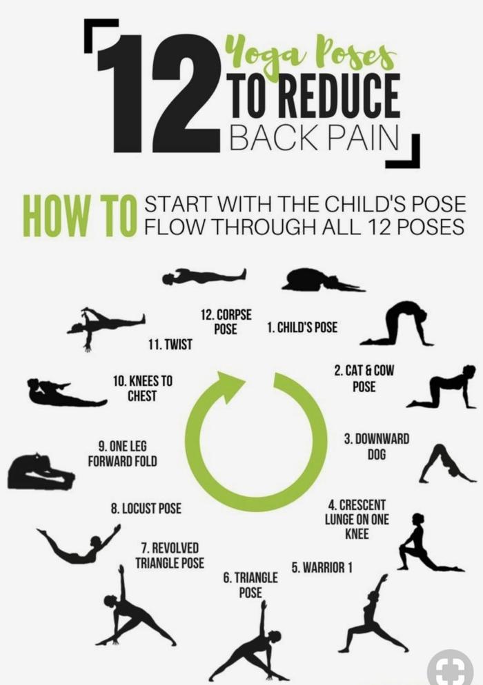 zwölf Yoga Posen für Rückenschmerzen, zuhause trainieren ohne Geräte, Rückenübungen ohne Geräte