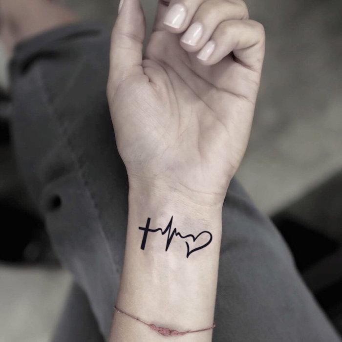 Tattoo Ideen für Frauen, Glaube Liebe Hoffnung Tattoo am Handgelenk